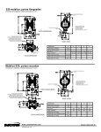 Modelo S30 - Page 5