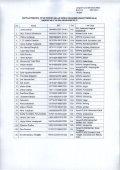 (Bagi Pengelola) Angkatan II Tahun Anggaran 2013 - Direktorat ... - Page 2