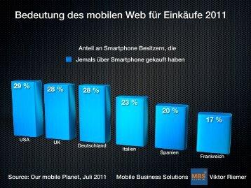 Bedeutung des mobilen Web für Einkäufe 2011