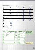 GARDENA plánovací pomůcka - DAES, sro - Page 7
