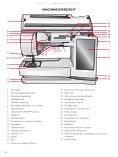 Gebruikershandleiding - Husqvarna Viking - Page 6
