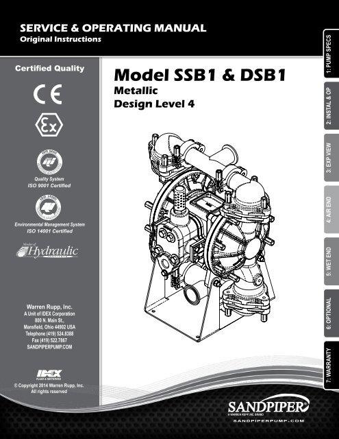 Download PDF (English Manual)