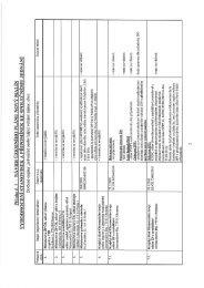 Přílohy k Opatření obecné povahy č. 1/2011