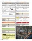 Rope - True Radius Marketing - Page 5