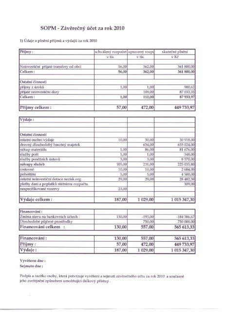 SOPM - Závěrečný účet za rok 2010