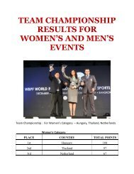 team championship results for women's and men's events - ABBF