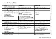 Entscheidungsbedarfe GFG 2012 Thema MIK ... - Die Linke NRW