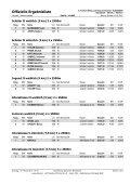 Offizielle Ergebnisliste - Page 3
