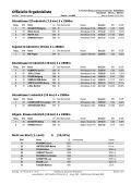 Offizielle Ergebnisliste - Page 4
