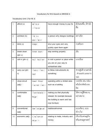 Vocabulary For M