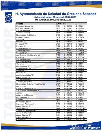 TABULADOR DE SUELDOS MENSUALES