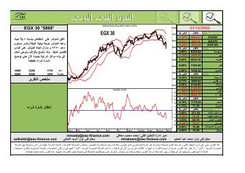 EAC Themar daily technical report 1-12-2009.xlsx
