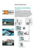 Серия RM6 - Page 3