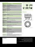 SNC-ZM551 - Elvia CCTV - Page 2