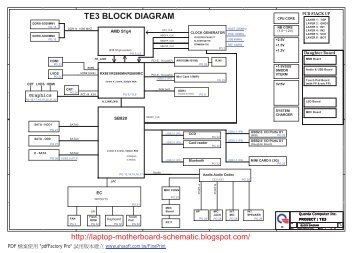 Wimbledon Ax3 5 Block Diagram Data Sheet Gadget