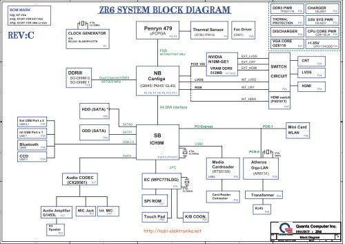 ZR6 SYSTEM BLOCK DIAGRAM REV:C - Data Sheet Gadget