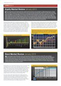 Market Perspective February 2013 - Commonwealth Bank - Page 6