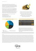Market Perspective July 2012 - Commonwealth Bank - Page 6