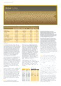 market - Commonwealth Bank - Page 3