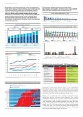 Market Perspective October 2013 - Commonwealth Bank - Page 6