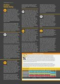 Market Perspective December 2012 - Commonwealth Bank - Page 4