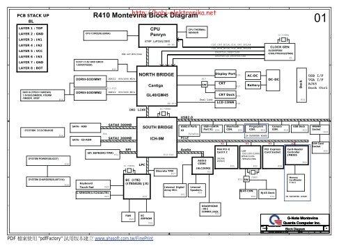 R410 Montevina Block Diagram - Data Sheet Gadget   Wimbledon Ax3 5 Block Diagram      Yumpu