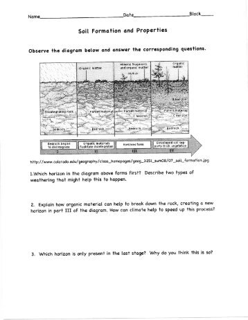 soil profile diagram worksheet the best and most comprehensive worksheets. Black Bedroom Furniture Sets. Home Design Ideas