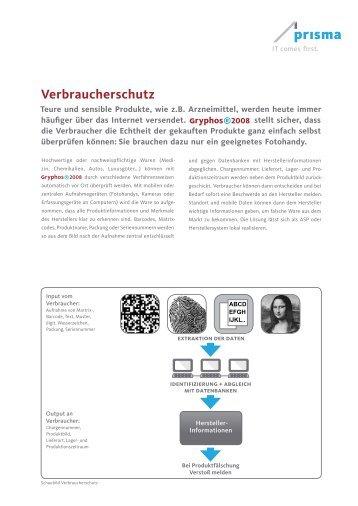 Verbraucherschutz - Prisma Gesellschaft für Projektmanagement und
