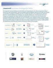 Jaspersoft Business Intelligence Suite