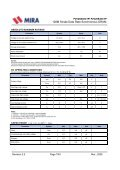 128Mb Synchronous DRAM Specification - Page 7