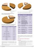 Publishing Guide 2012 - Elektronika Praktyczna - Page 3