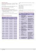 Publishing Guide 2012 - Elektronika Praktyczna - Page 5