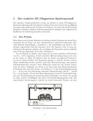 1 Der reaktive DC-Magnetron Sputterprozeß - Institut IA