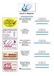 Aktuell 71 Mitglieder: - Wirtschaftskreis Anger-Aufham eV