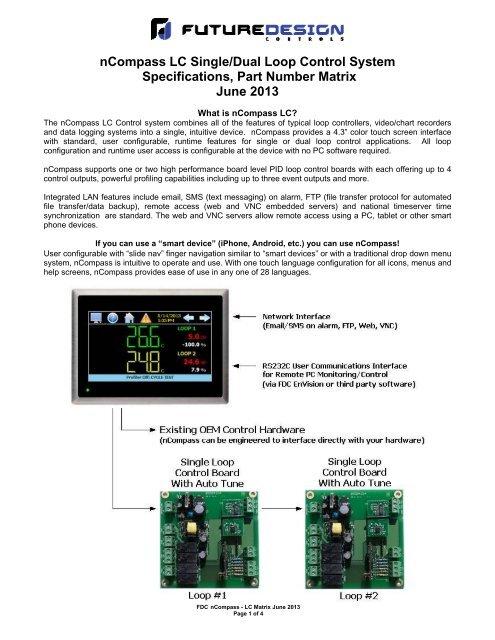 Ncompass 4 3i Lc Spec Order Matrix Pdf Future Design Controls