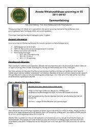 P55 - Avesta Whiskysällskap