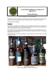 P10 - Avesta Whiskysällskap