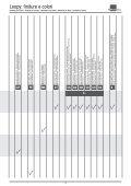 Preisliste - Klassiker-Direkt - Page 7