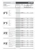 ACTIF 30mm - Klassiker-Direkt - Page 5