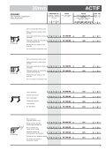 ACTIF 30mm - Klassiker-Direkt - Page 7