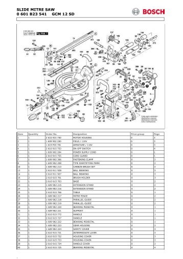 Old fashioned bosch alarm 3000 series wiring diagram crest astonishing makita switch wiring diagram pictures best image greentooth Choice Image