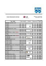 Typ - RAC Ceník klimatizační techniky