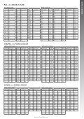Equivalencias Equivalent Values - Vallejo Farben - Page 7