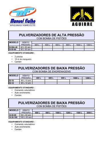 PULVERIZADORES DE ALTA PRESSÃO PULVERIZADORES DE ...