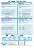 MFC 226 IWD ALPINA - Page 2