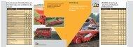 UN2600 Underhaug - pour les producteurs professionnels ... - TKS AS