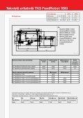 TKS FeedRobot System - K2 FeedRobot 1600 - K2 ... - TKS AS - Page 7