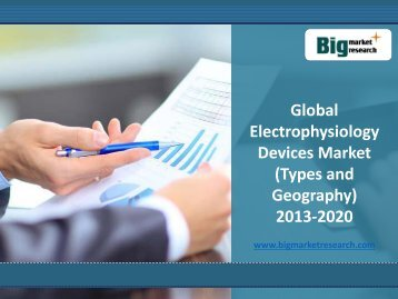 Global Electrophysiology Devices Market (Types and Geography) 2013-2020
