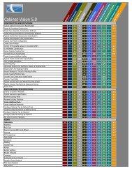 CV-S2M - Feature_Comparison_Charts_March_2010