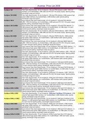 Avantes Price List 2009